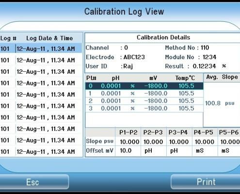Eutech Instruments Pte Ltd screen design